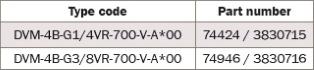 DVM - клапаны сброса давления Bieri NG4
