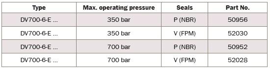 Клапаны сброса давления Bieri DV700 NG6