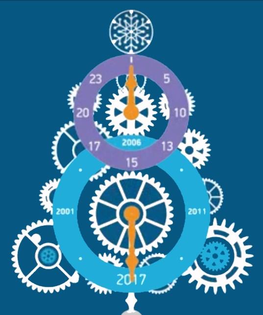 ГК «Финвал» поздравляет всех с Новым 2017 годом и Рождеством!